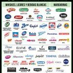 Promo Black Friday Walmart y Changomas del 31 de octubre al 5 de noviembre 2019