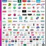 Catálogo Makro del 24 al 30 de junio 2021