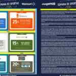 Folleto Semana de Ofertas Changomas y Walmart del 29 de julio al 4 de agosto