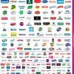 Catálogo Makro Ofertas Semanales del 15 al 21 de julio 2021